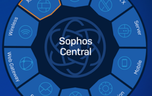 Event of Sophos CyberSecurity As A System - Novotel - Mar 28th, 2019
